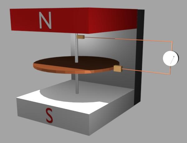 Esta ley nos dice que el voltaje inducido en un circuito es directamente proporcional al cambio del flujo magnético en un conductor o espira.