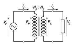 Esquema interno del transformador